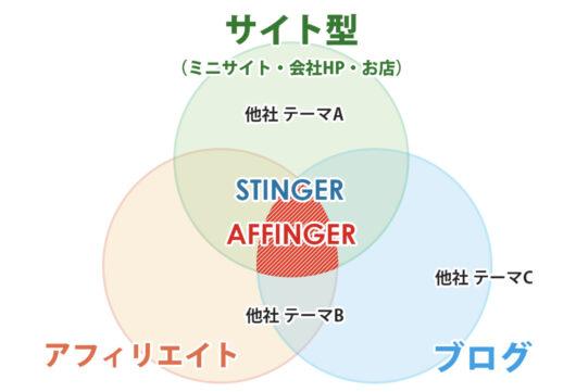 Jp見聞録 アフィンガー